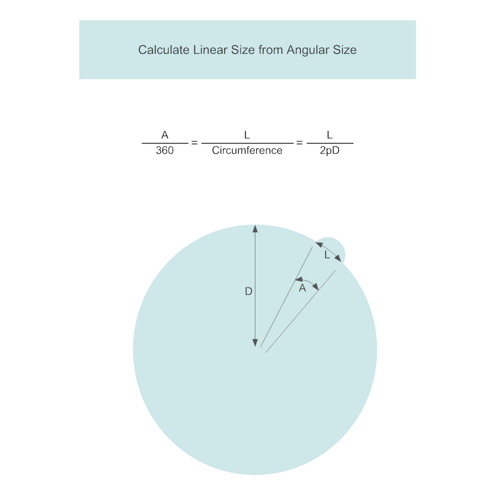 Strip Diagram Math