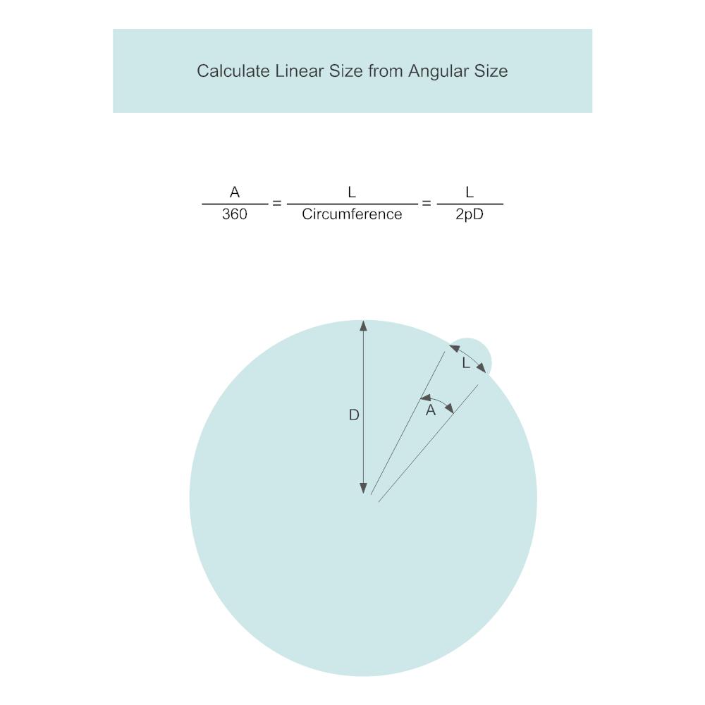 Tree Diagram Math