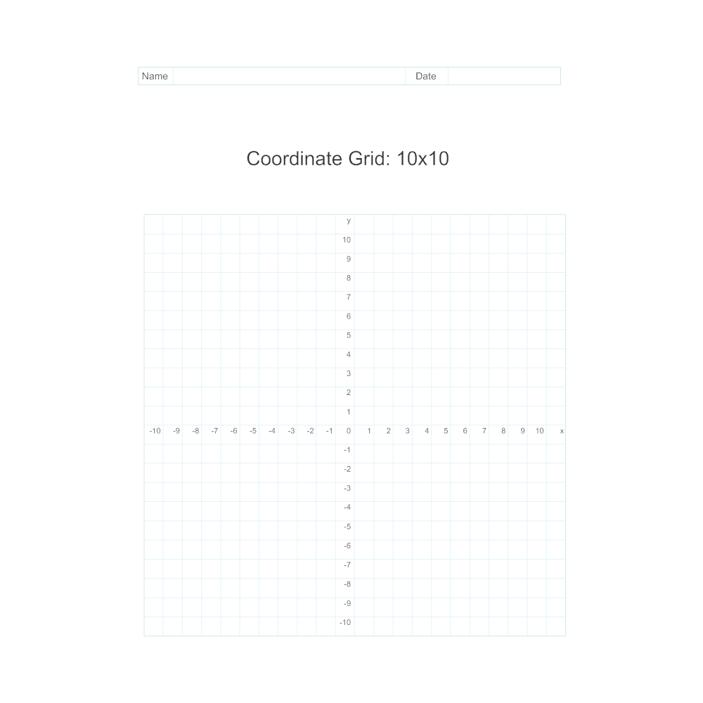 photograph regarding 10x10 Grids Printable identified as Coordinate Grid - 10x10