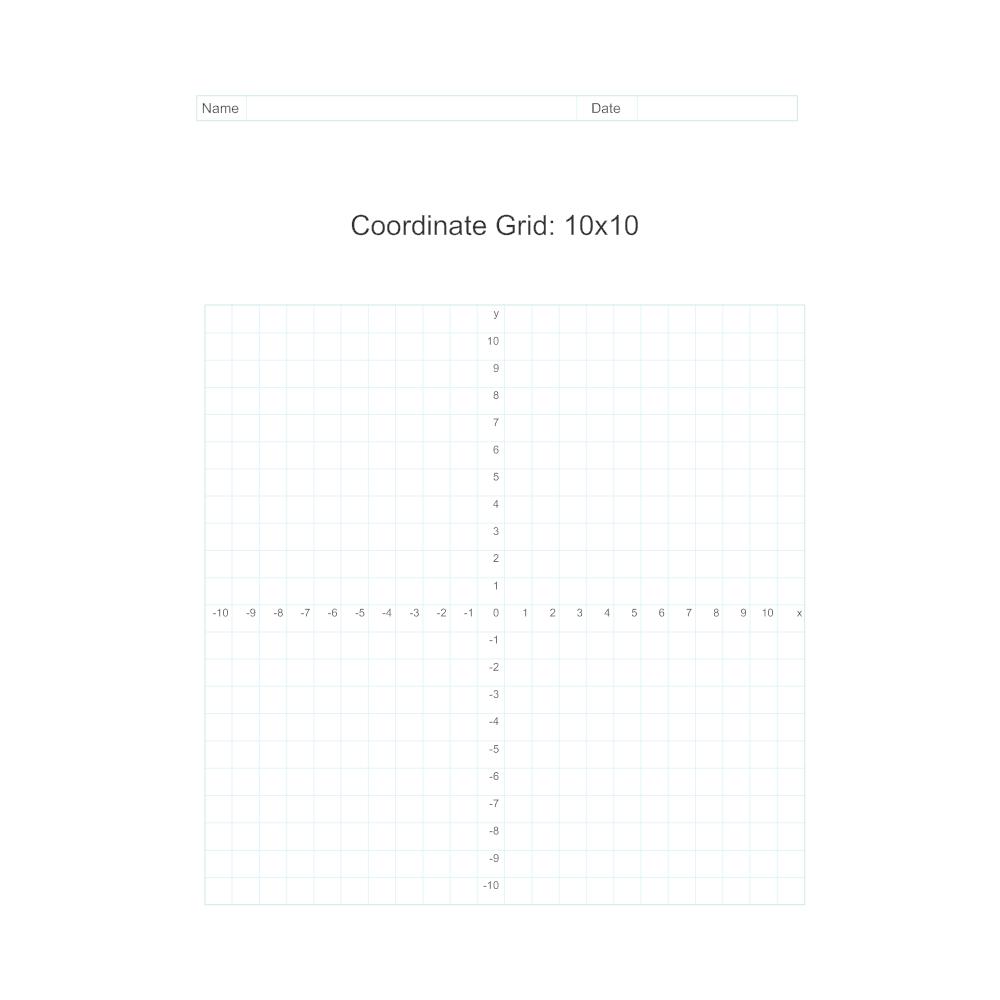 image regarding 10x10 Grids Printable named Coordinate Grid - 10x10