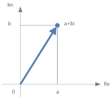 Math diagram math diagram types how to create a math diagram more math diagram ccuart Images