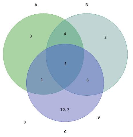 Math Diagram Math Diagram Types How To Create A Math Diagram More