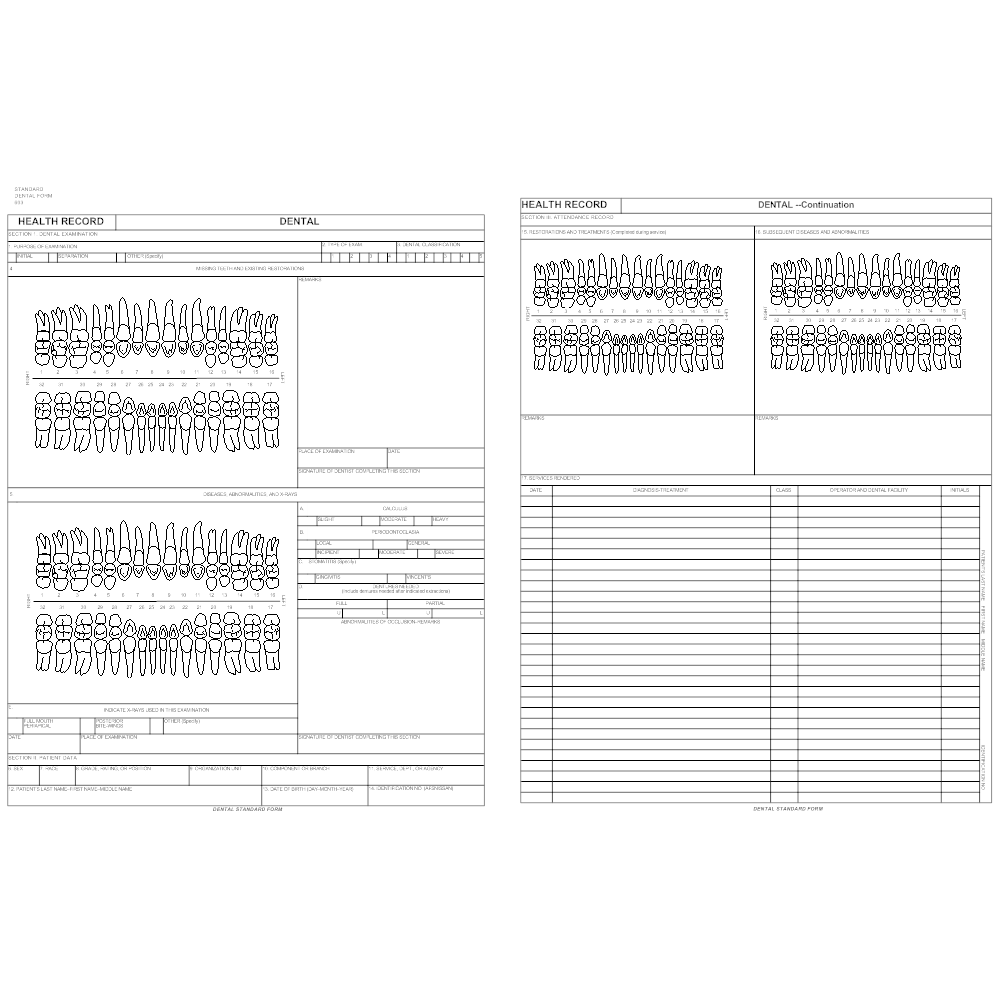 Fine Periodontal Chart Template Ideas - Example Resume and Template ...