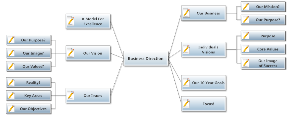 Concept map example