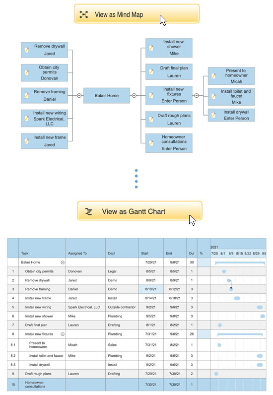 View concept map as gantt chart