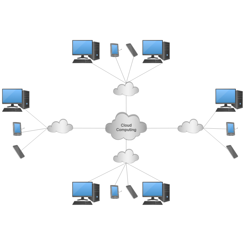 Example Image: Cloud Computing Network Diagram