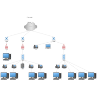 enterprise network diagram firewall - Complete Network Diagram