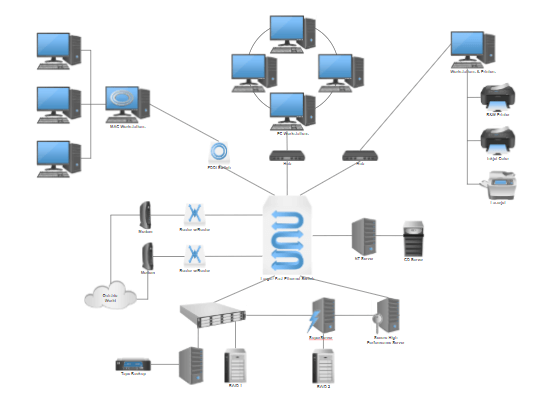 Network Diagram Software Free Online.Network Diagram Software Free Download Or Network Diagram