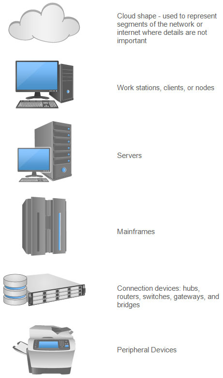 Network Diagram What is a Network Diagram – Network Diagram