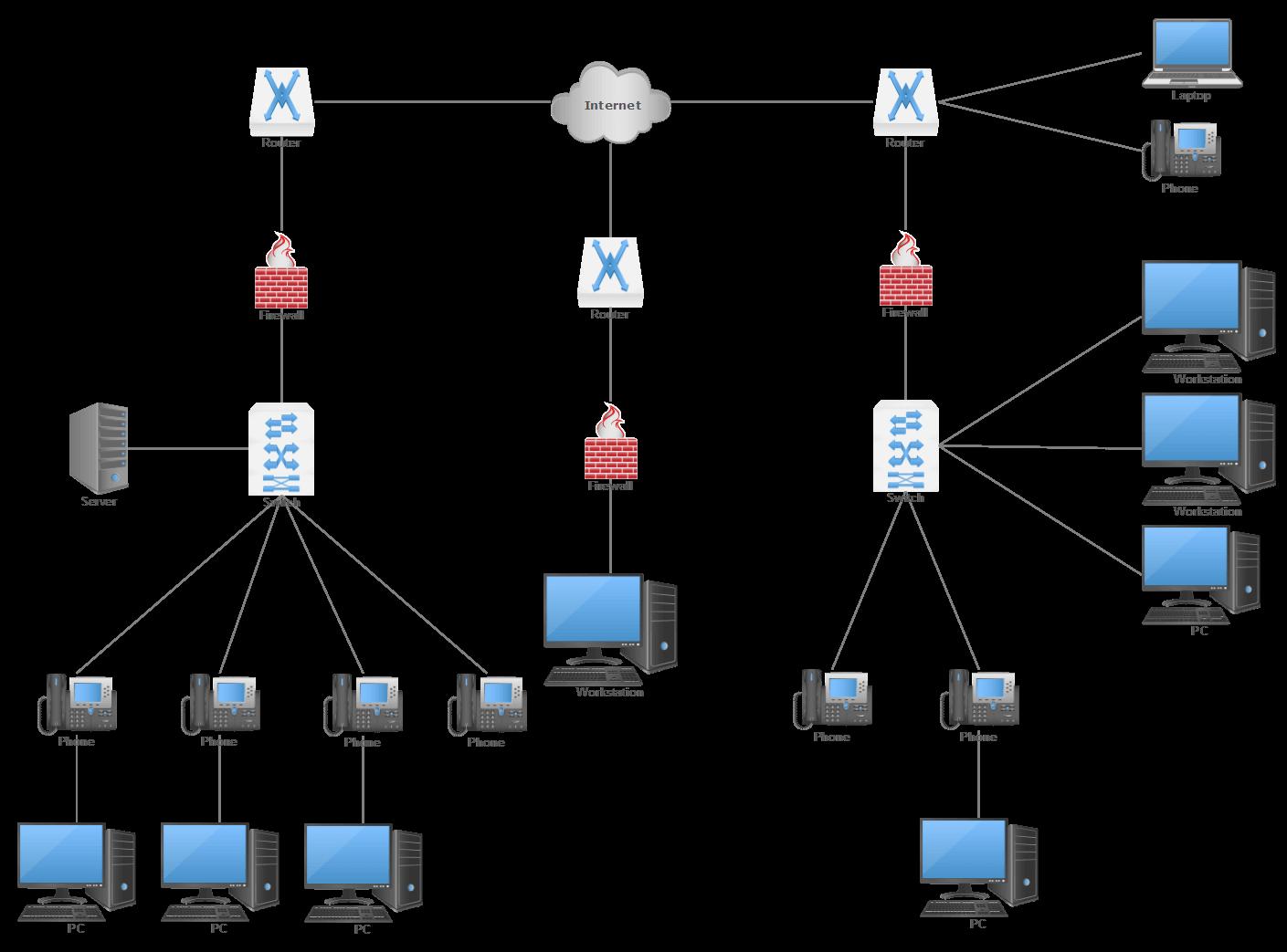 Network Schematic Diagram Wiring Diagrams Block Of Computer Software Free Download Or Online Rh Smartdraw Com