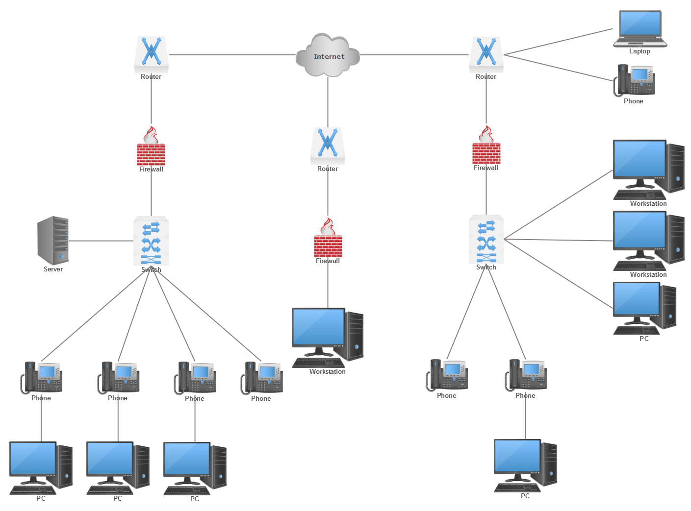 Network Diagram Software Get Free Templates to Map Networks – Network Diagram