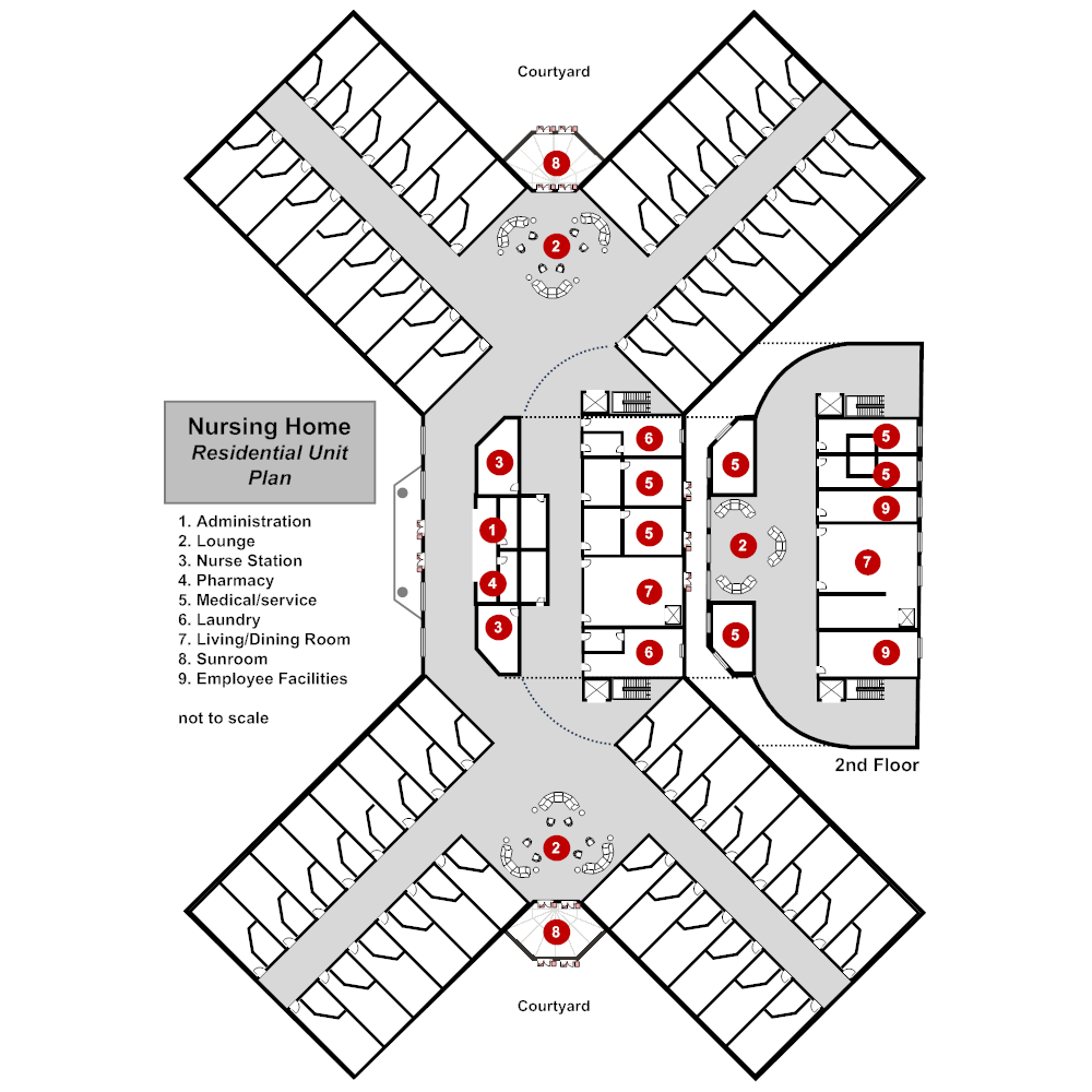 Nursing Home Residential Unit Plan