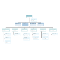 org chart sample