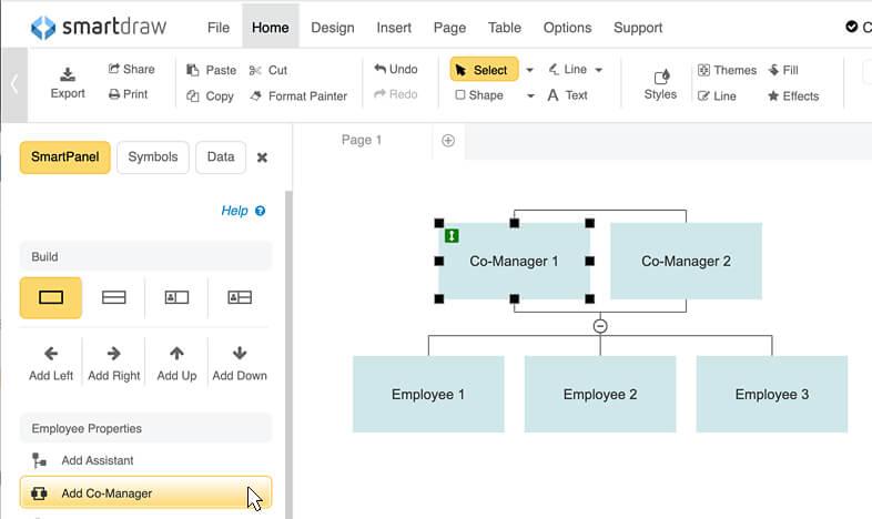 To Create An Organizational Chart