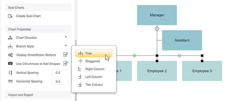 How to Create an Organizational Chart – Organizational Chart