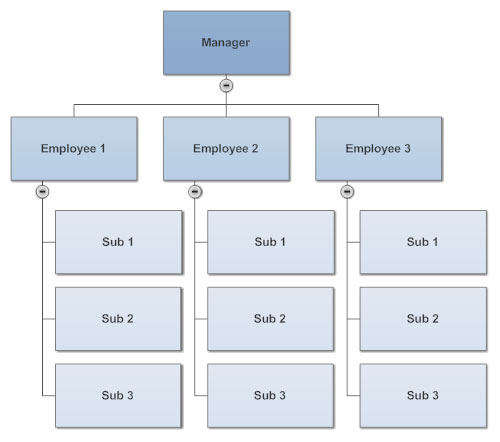 How to Create an Organizational Chart – Organizational Flow Chart Template Word