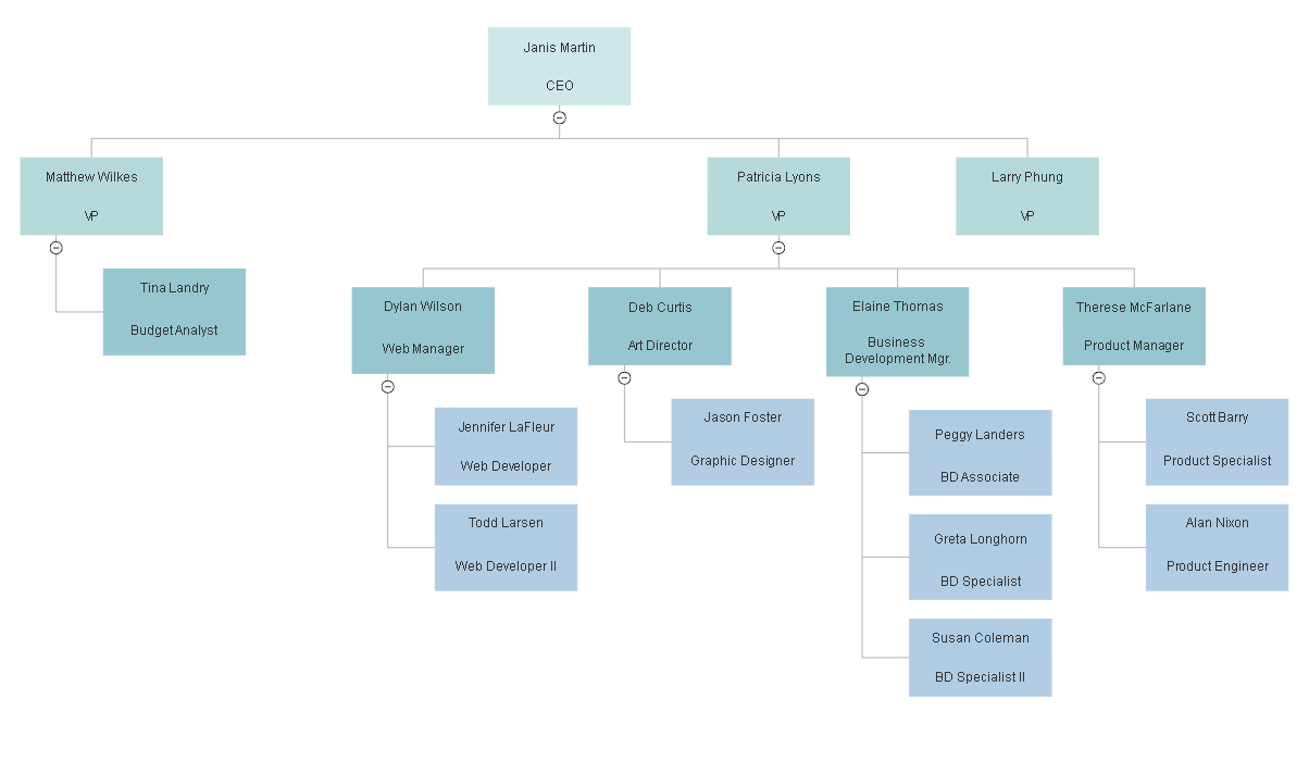 Editable Corporate Organizational Chart Template