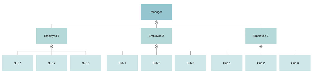 How to Create an Organizational Chart – Horizontal Organization Chart Template