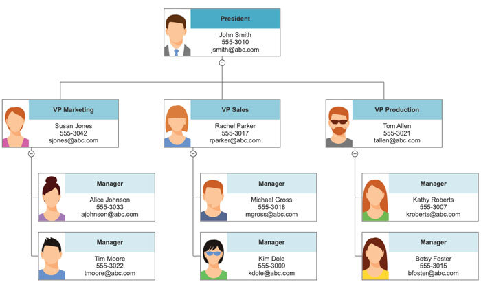Organizational Chart Templates For Excel - Build Org Charts In