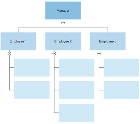 Organizational chart what is an organization chart definition simple org chart flashek Gallery