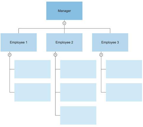 Organizational Chart What Is An Organization Chart Definition