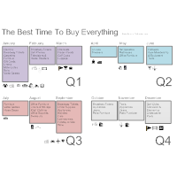 Best Time to Buy