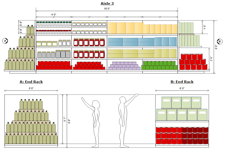 Planogram Retail Plans Software Many Templates Included