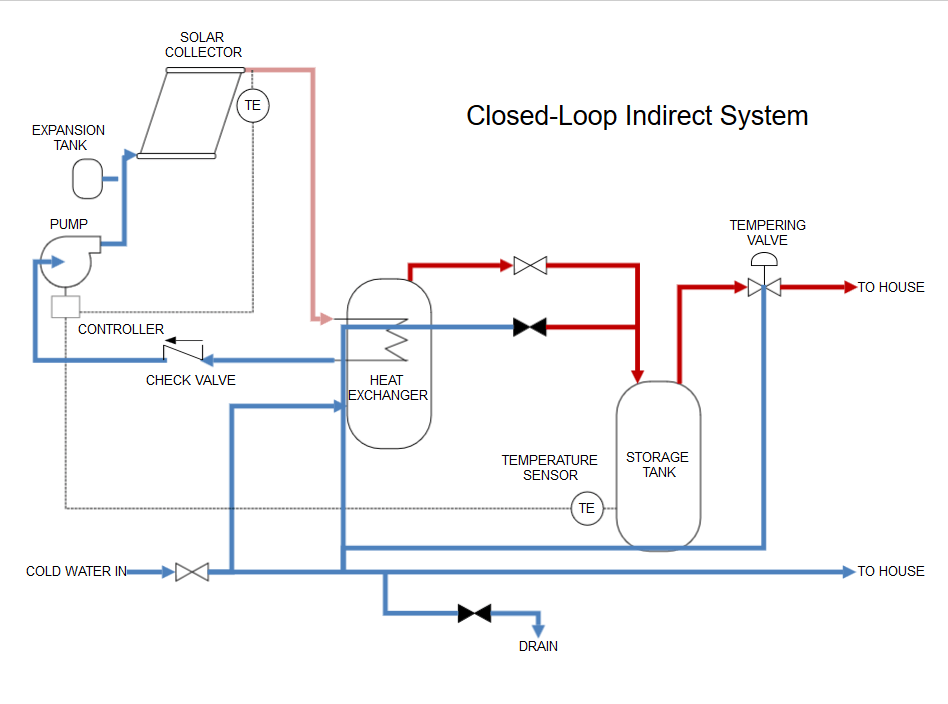 Schematic Process Flow Diagram Opinions About Wiring Diagram