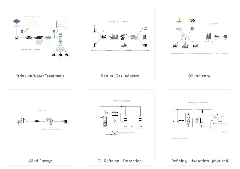 Process flow diagram software get free pfd templates process flow diagram templates ccuart Gallery