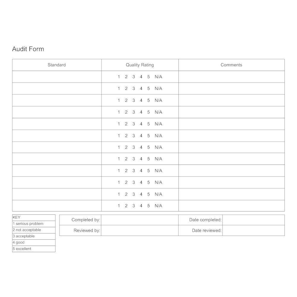 audit-form-example Quality Audit Form Example on purpose statement, risk assessment, working paper, trail report, summary memo, for skill, cover letter,