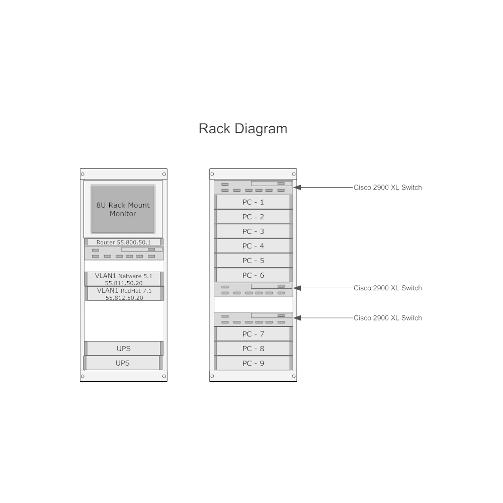 Example Image: Rack Diagram