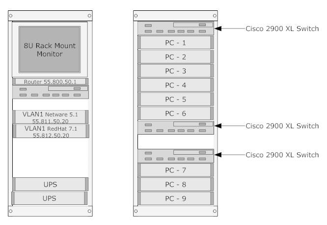 Rack Diagram - Make Rack Elevation Diagrams, See Templates ... on