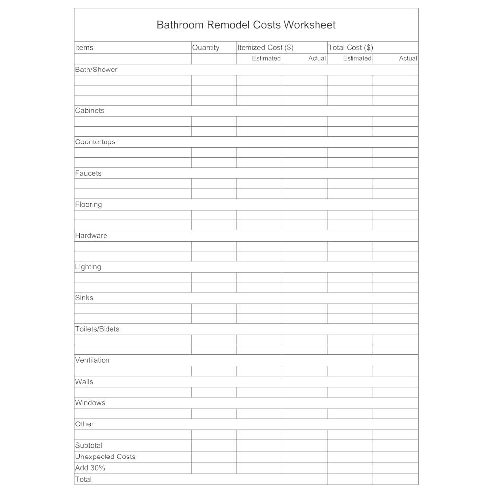 Bathroom Remodeling Estimated Cost. bathroom remodeling cost ...