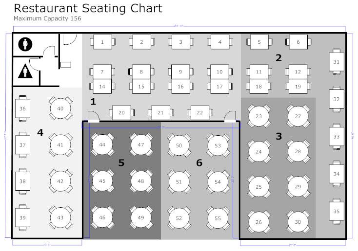 Restaurant Floor Plan - How to Create a