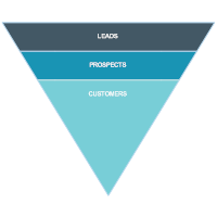 Basic-Sales-Funnel-Chart
