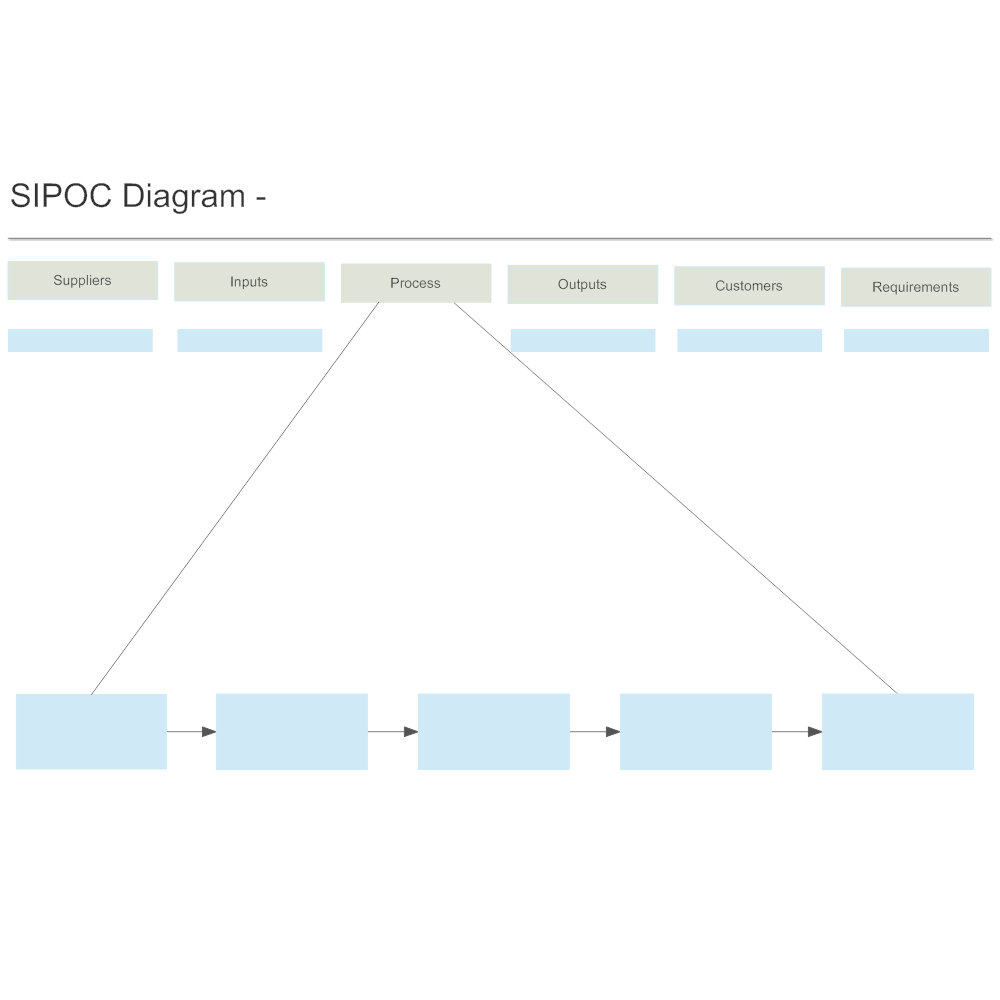 Example Image: SIPOC Analysis - 4