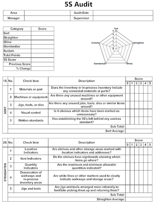 audit checklist template .