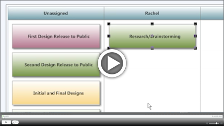 Watch a video about Kanban Boards