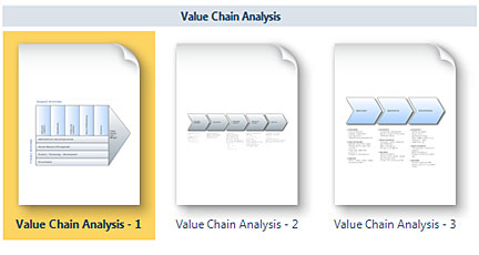 Value Chain Analysis examples