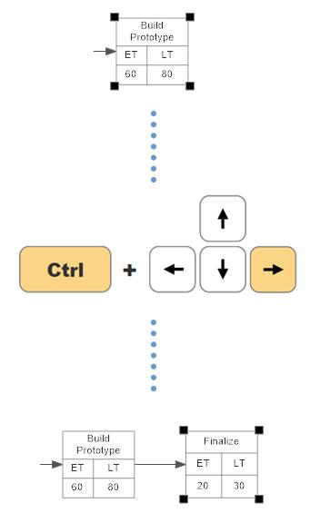 Pert chart software get free pert chart templates automatic pert chart formatting ccuart Gallery