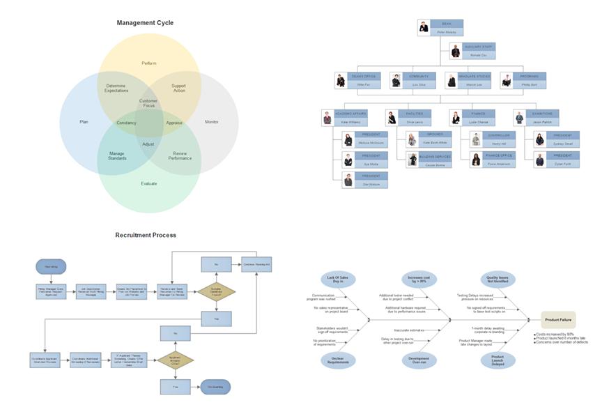 diagram software free online app or download .