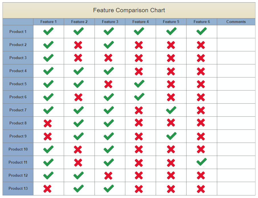 product comparison template excel free