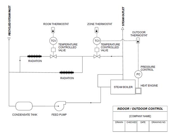 hvac diagram - Akba.greenw.co