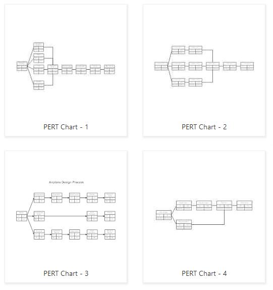 Pert chart software get free pert chart templates pert chart templates ccuart Gallery