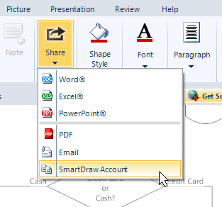 Share converted Visio file