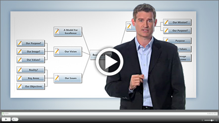Strategic Planning video