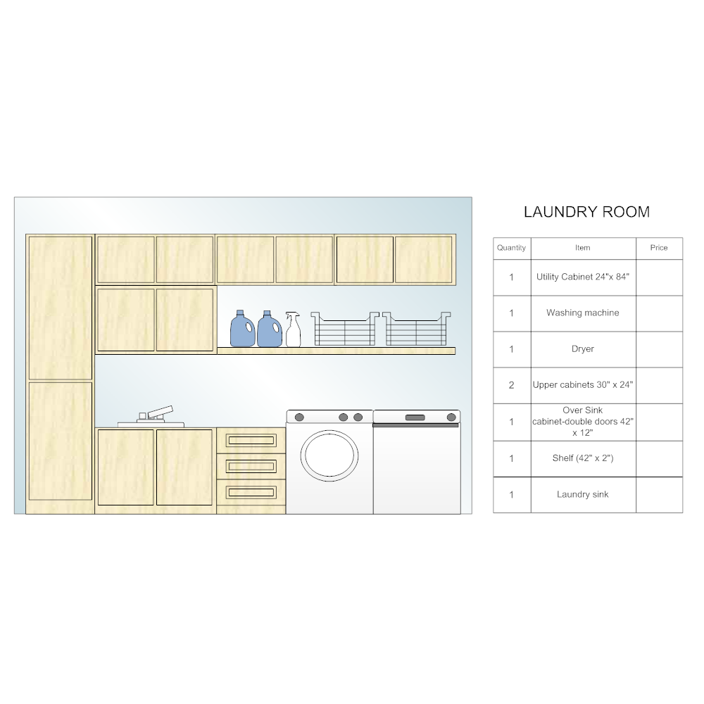 Laundry room design for Laundry room layouts that work