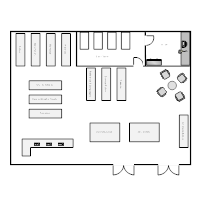 Store Layout Examples