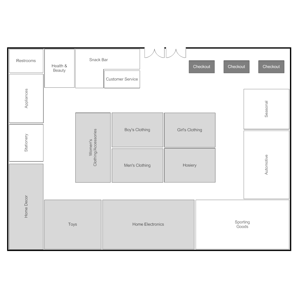 Super store layout for Store floor plan maker