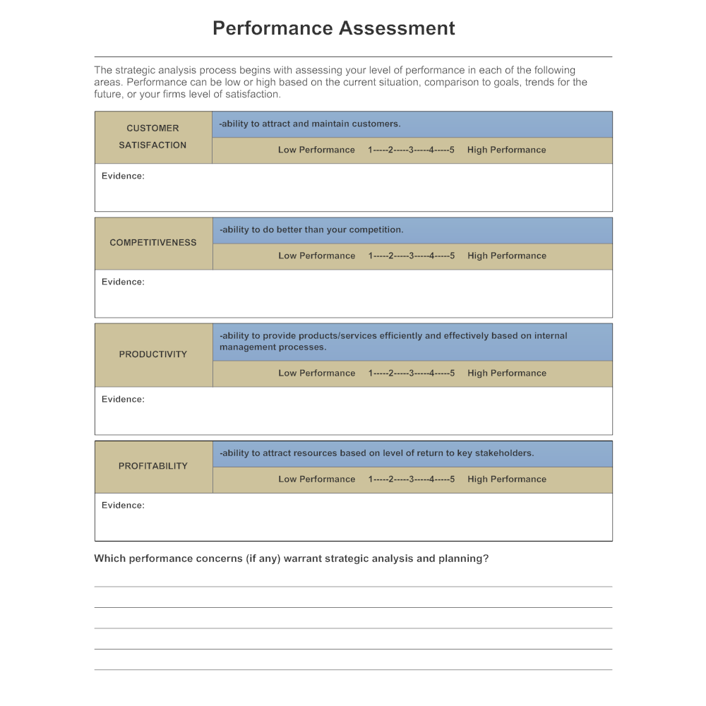 Example Image: Performance Assessment